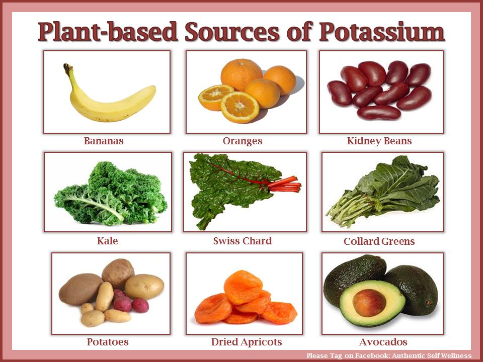 Plant based source of Potassium