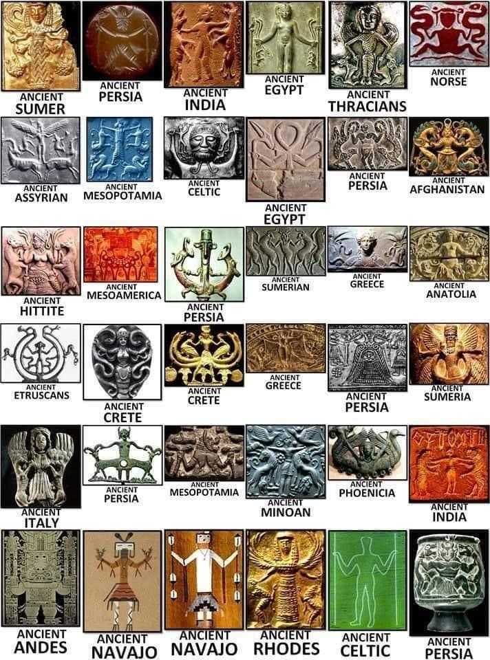 विश्व की प्राचीन सभ्यताएं और हिन्दू धर्म