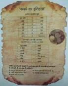 भारतीय रूपये का इतिहास